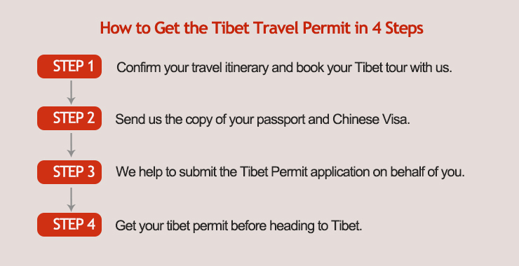 How to apply for Tibet travel permit