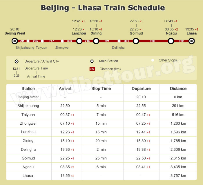 Beijing to Lhasa Train Timetable