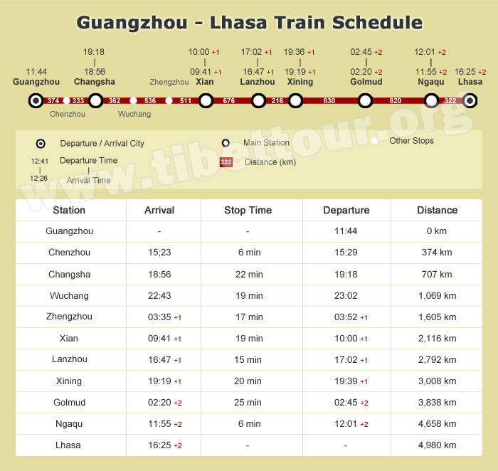 Guangzhou Lhasa Train Schedule