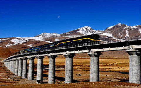 9 Days Overland Adventure to Kathmandu with Train from Chengdu to Tibet